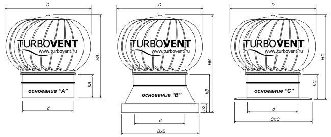 Ротационные турбины для дымохода своими руками